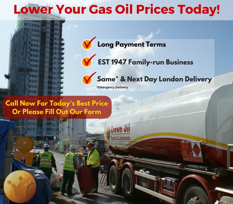 London Gas oil Prices