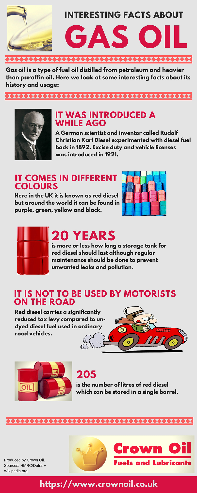Interesting Facts About Gas Oil Infographic